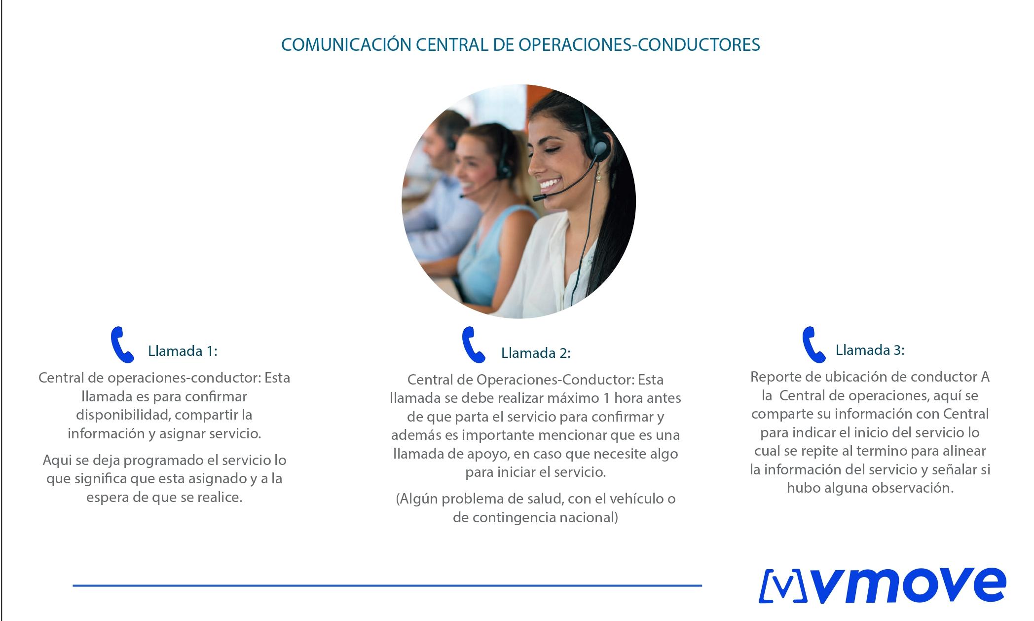 protocolo-conductores_vmove_page-0005